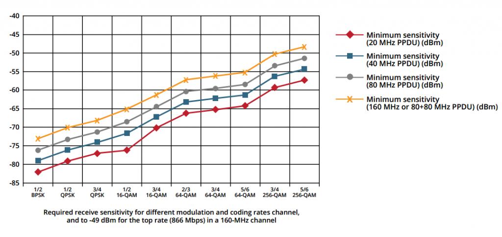 FPGA Ultra-Low Latency Drivers