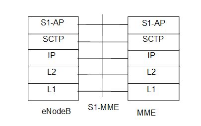 T568a Standard Wiring moreover 13 25  mon outlet configurations additionally Cat 5 Wiring Diagram 568a in addition Cat5e Wiring Diagram For Gigabit besides Cat5 Cable Wiring Diagram. on t568b wiring diagram
